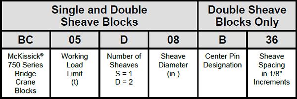 BC-752 Double Sheave McKissick® Easy-Lift® Overhead Bridge Crane Blocks Specs 1