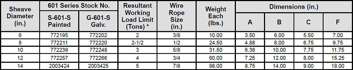G-601-S Vertical Lead Blocks Specs