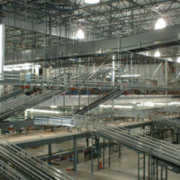 Sortation Conveyors