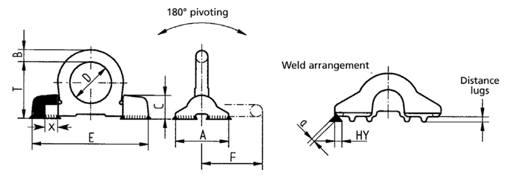 VRBS / RBSB Load Ring For Welding