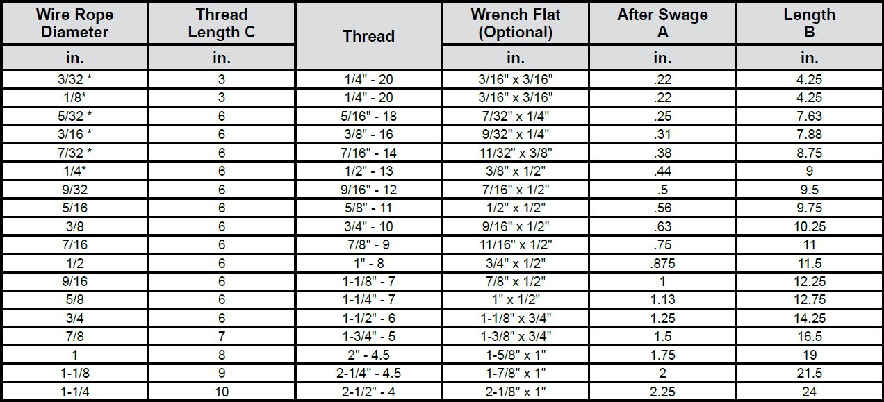 Threaded Stud chart