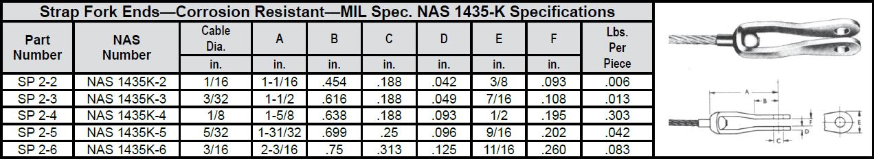 Strap Fork Ends—Corrosion Resistant—MIL Spec. NAS 1435-K chart