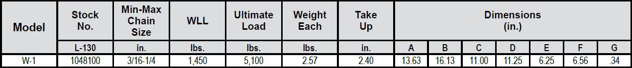 L-130 Midget Load Binders Specs