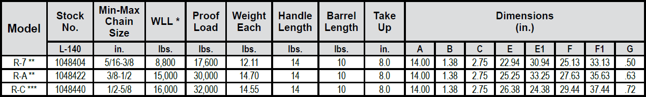 L-140 Standard Ratchet Type Load Binders (Crosby) Specs