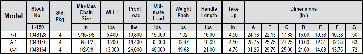 L-150 Standard Lever Type Load Binders Specs