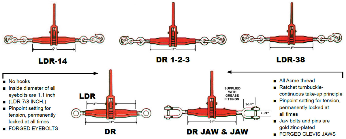 Ratchet Type Load Binder (Durabilt) Types