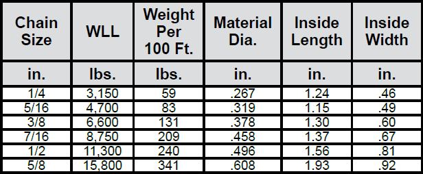 Transport (Binding) Chain—Grade 70 (Laclede) G70 Specifications
