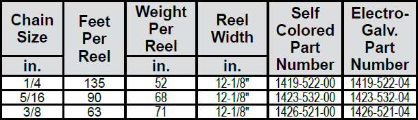 High Test Chain—Grade 43 (Laclede) Reels