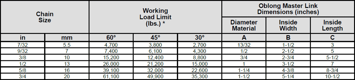 Herc-Alloy 1000 Adjustable Double Chain Slings Specs