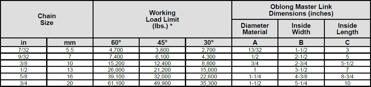 Herc-Alloy 1000 Adjustable Single Loop Chain Slings Specs