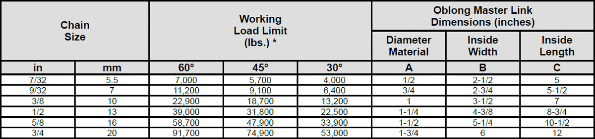 Herc-Alloy 1000 Adjustable Double Loop Chain Slings Specs