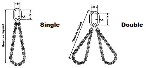 Herc-Alloy 1000 Basket Type Chain Slings Diagram