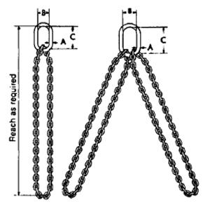 Herc-Alloy 1000 Endless Basket Chain Slings Diagram