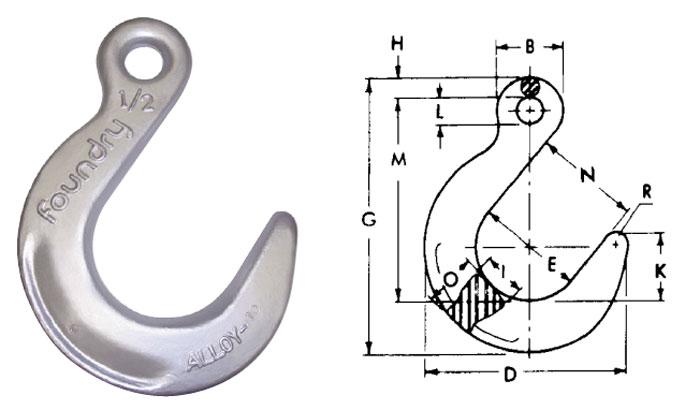 Herc-Alloy 1000 Foundry Hook Diagram