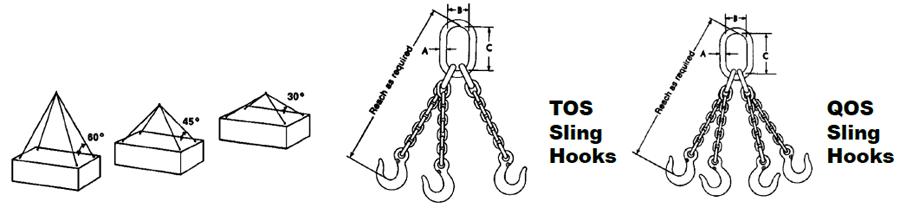 Herc-Alloy 800 Triple Chain & Quad Chain Slings Diagram