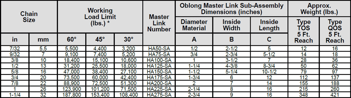 Herc-Alloy 800 Triple Chain & Quad Chain Slings Specs