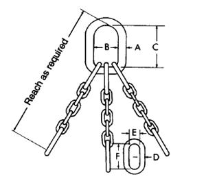 Slings & Assemblies Product Warnings Herc-Alloy 800 Chain Diagram