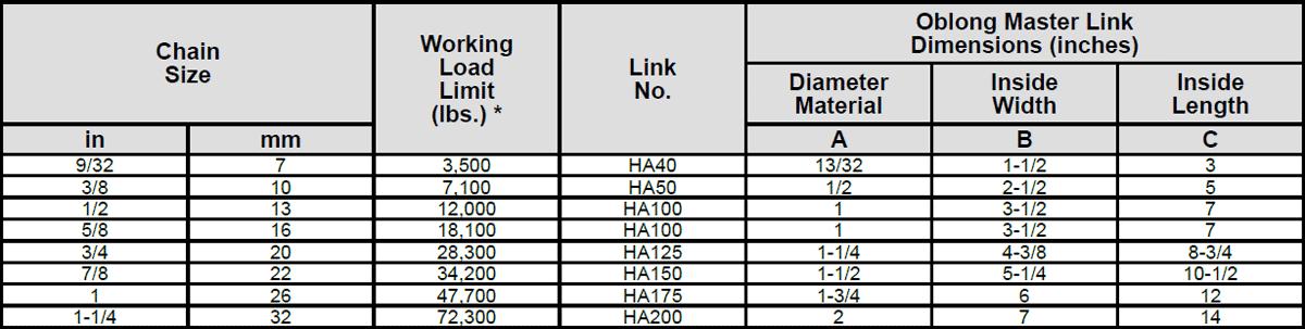 Herc-Alloy 800 Adjustable Single Chain Slings Specs