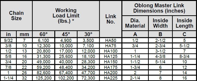 Herc-Alloy 800 Adjustable Single Loop Chain Slings Diagram Specs