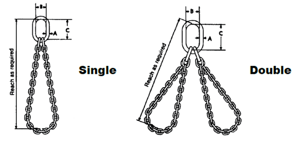 Herc-Alloy 800 Basket-Type Chain Slings Diagram