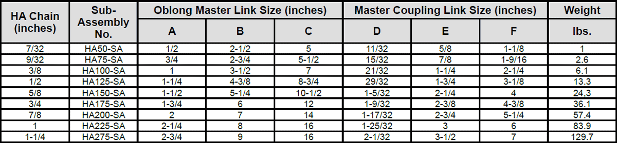 Herc-Alloy 800 Oblong Master Link Sub-Assembly Specs