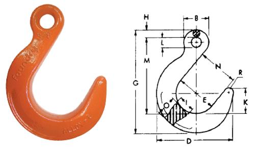 Herc-Alloy 800 Foundry Hook Diagram