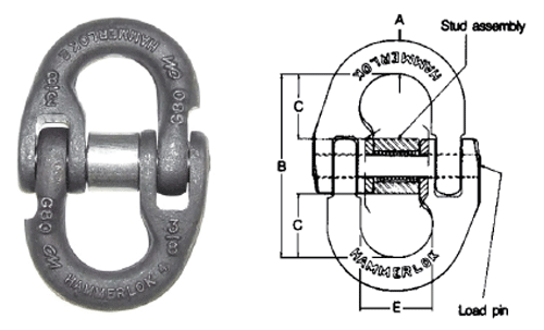 Herc-Alloy 800 Hammerlok Coupling Link Diagram