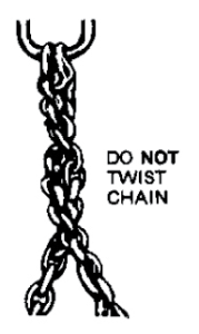 Recommended Chain Sling Use 5