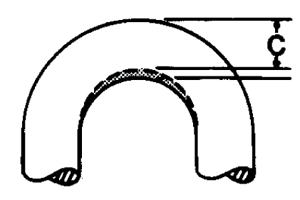 Kuplex® Chain Slings—Grade 80 Diagram