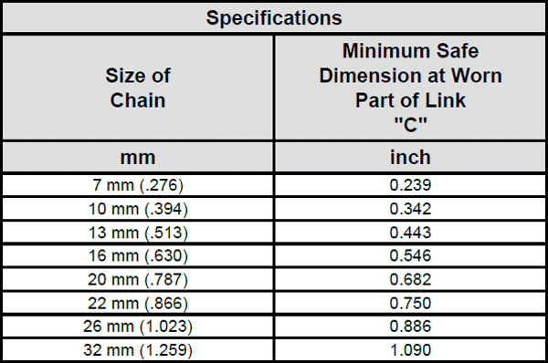 Kuplex® Chain Slings—Grade 80 Specs 2