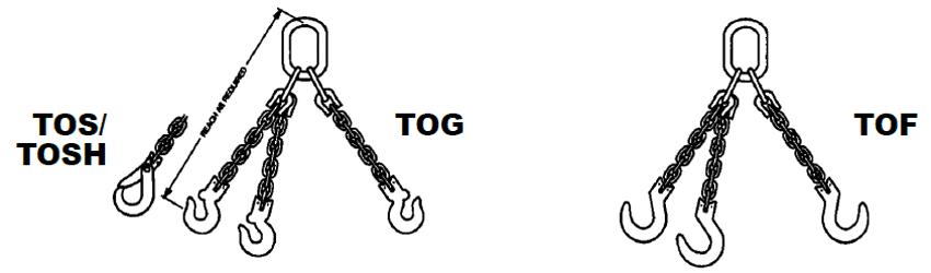 Kuplex® Grade 80 Mechanical Triple Chain Slings Diagram