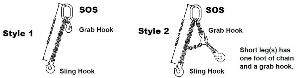 Kuplex® Grade 80 Mechanical Adjustable Single Chain Slings Diagram