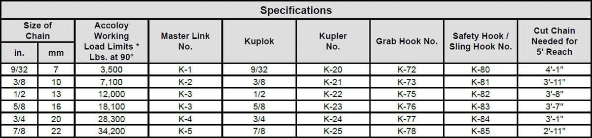 Kuplex® Grade 80 Mechanical Adjustable Single Chain Slings Specs