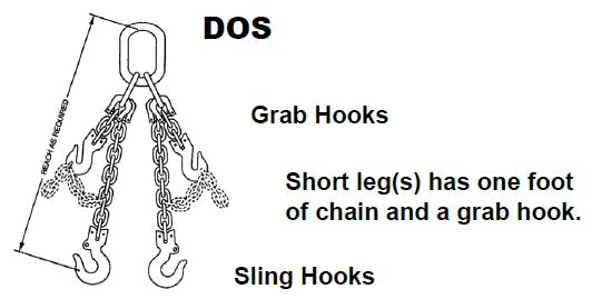 Kuplex® Grade 80 Mechanical Adjustable Double Chain Slings Diagram