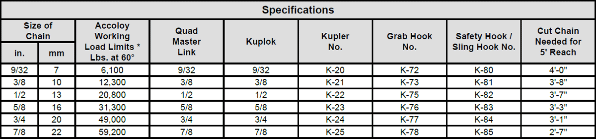 Kuplex® Grade 80 Mechanical Adjustable Double Chain Slings Specs