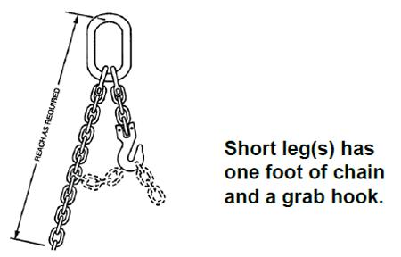 Kuplex® Grade 80 Mechanical Adjustable Single Loop Chain Slings Diagram