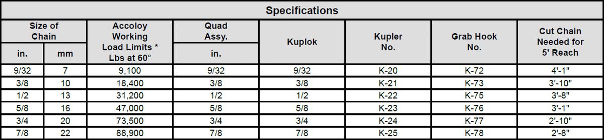 Kuplex® Grade 80 Mechanical Adjustable Double Loop Chain Slings Specs