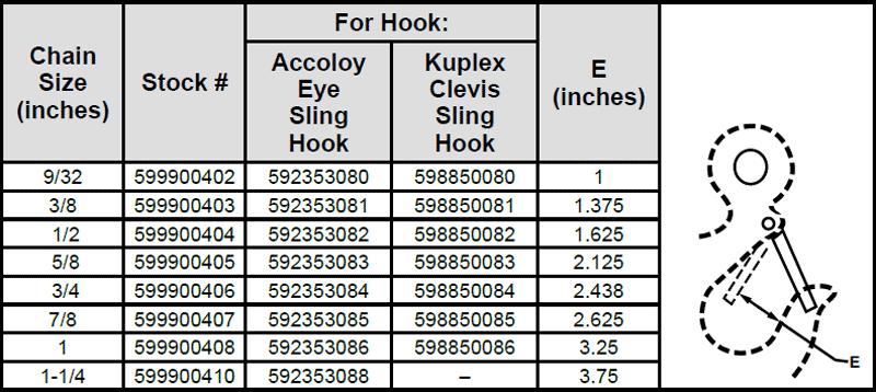 Accoloy® Kuplex® Latch Assembly Specs