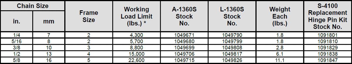 Crosby ELIMINATOR® A-1360S Single Hook Specs