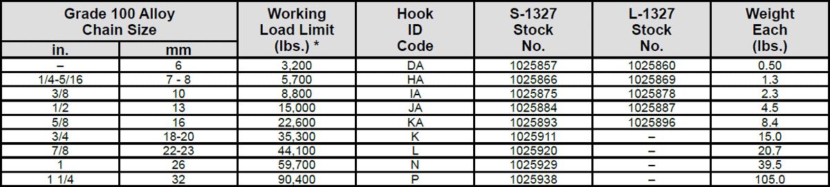Grade 100 S-1327 Eye Sling Hook Specs 1