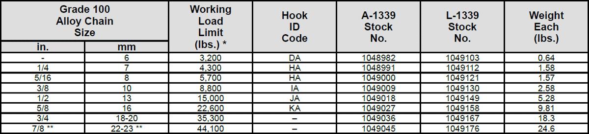 Grade 100 A-1339 Clevis Sling Hook Specs 1