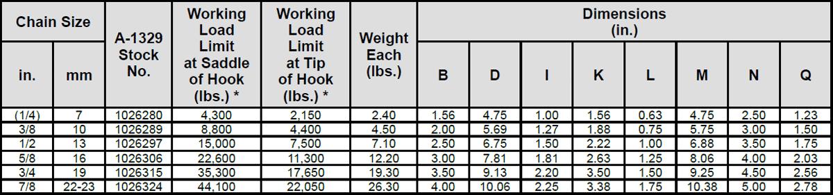 Grade 100 A-1329 Eye Foundry Hook Specs