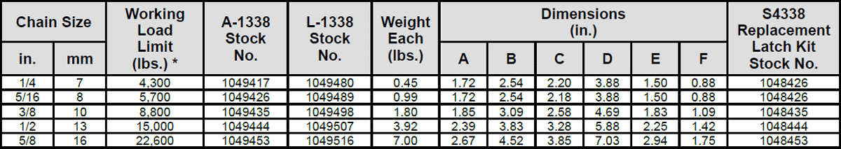Grade 100 A/L-1338 Cradle Grab Hook Specs
