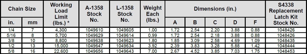 Grade 100 A/L-1358 Grab Hook Specs