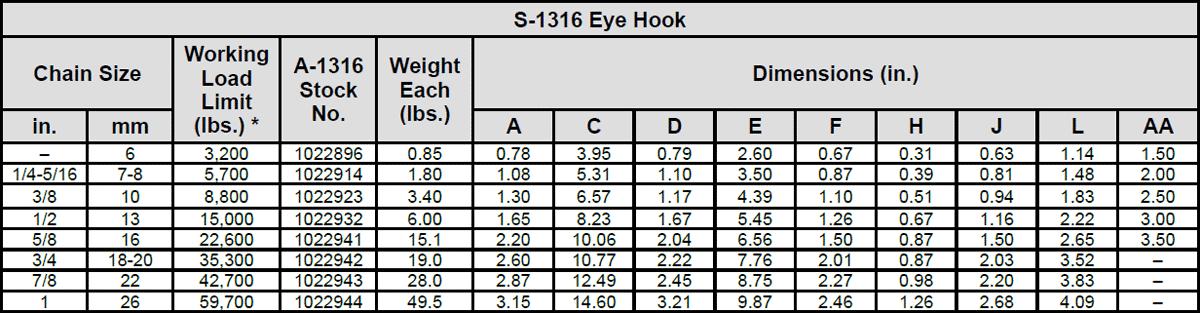 Grade 100 SHUR-LOC® Hooks (S-1316 Eye Hook / S-1317 Clevis Hook Specs 1
