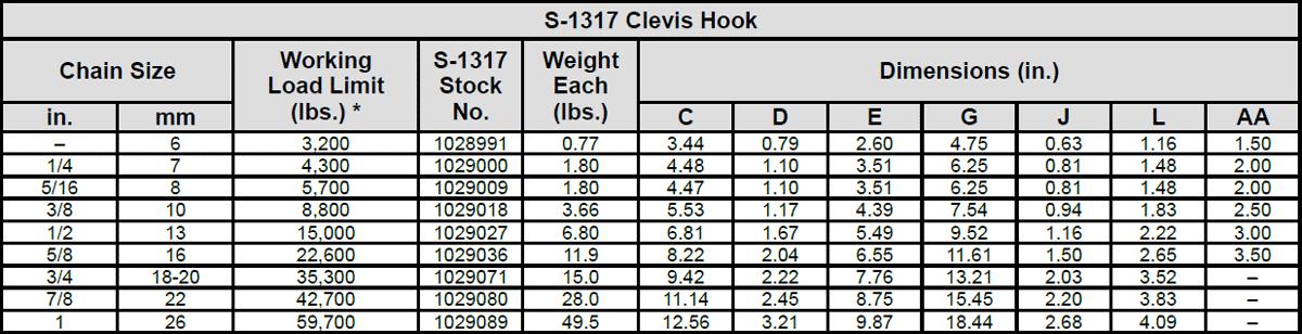 Grade 100 SHUR-LOC® Hooks (S-1316 Eye Hook / S-1317 Clevis Hook Specs 2