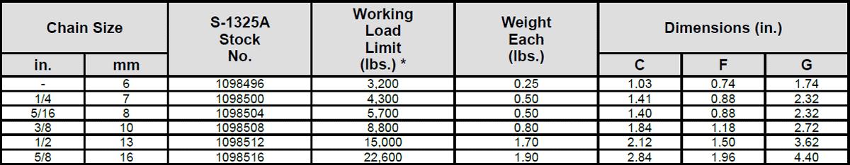 Grade 100 S-1325A Chain Coupler Specs