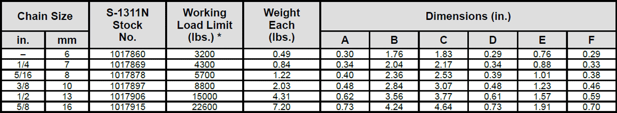 Grade 100 S-1311N Chain Shortener Link Specs