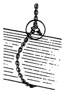 Mazzella Bundling Lock 1