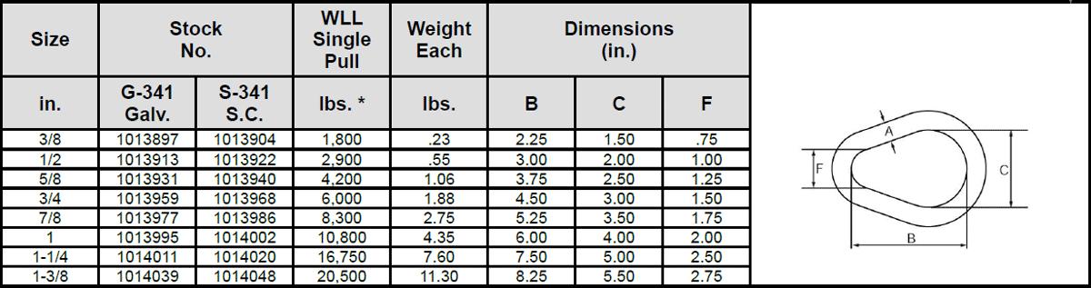 G-341 / S-341 Weldless Sling Links Specs